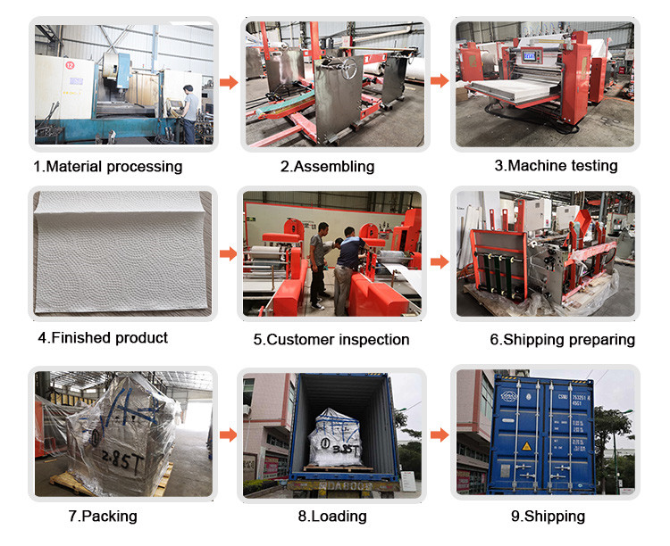 Production process of facial tissue machine